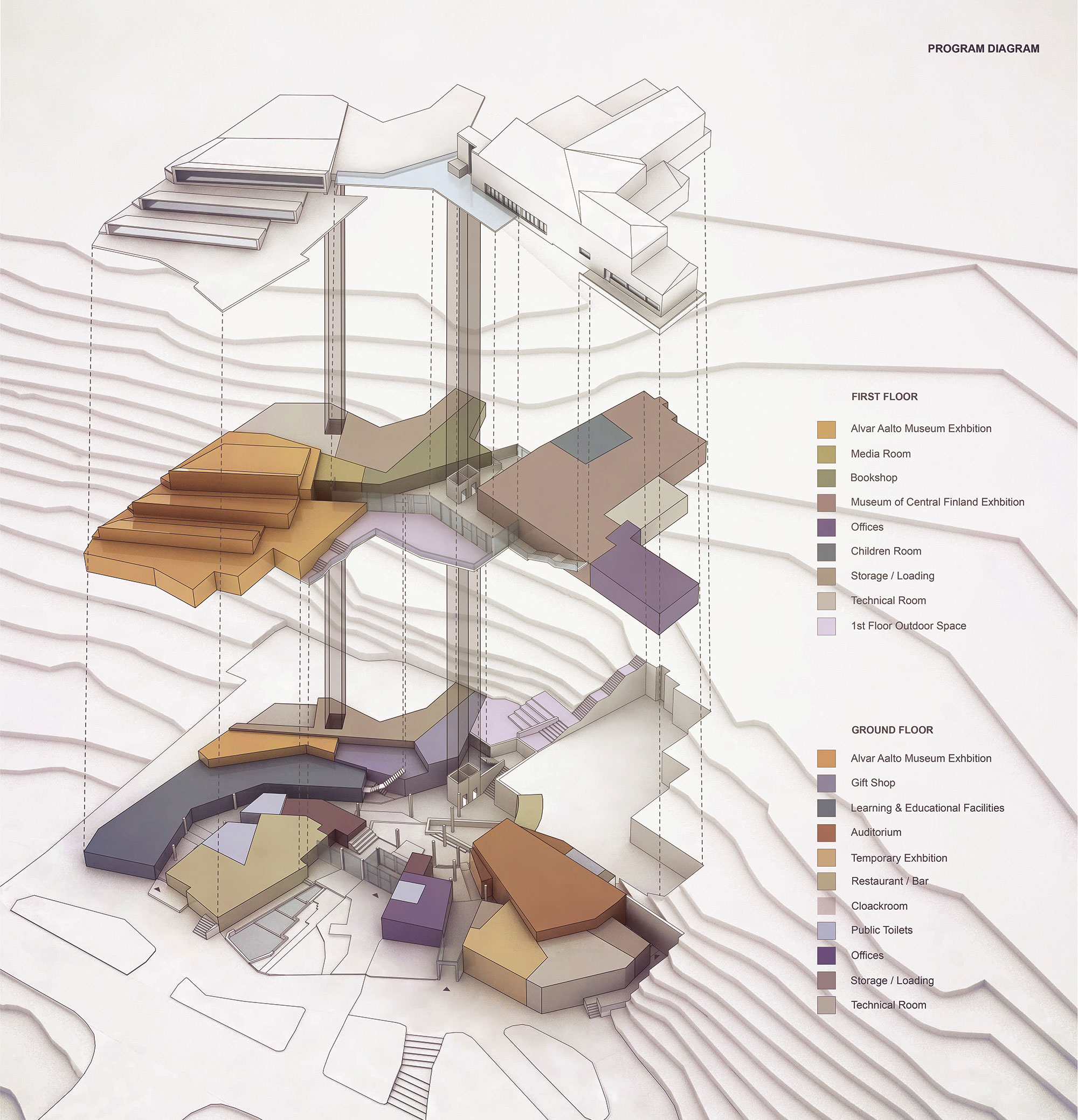 MCA-Alvar-Aalto-Time-lapse-program-diagram.jpg